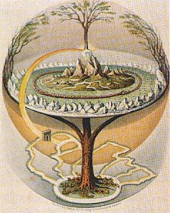 Yggdrasil, the World Ash in Norse Myths, an example of the idea of Axis Mundi